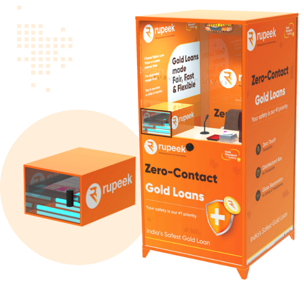 Zero - Contact Gold Loans